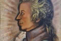 Mozart-Profil
